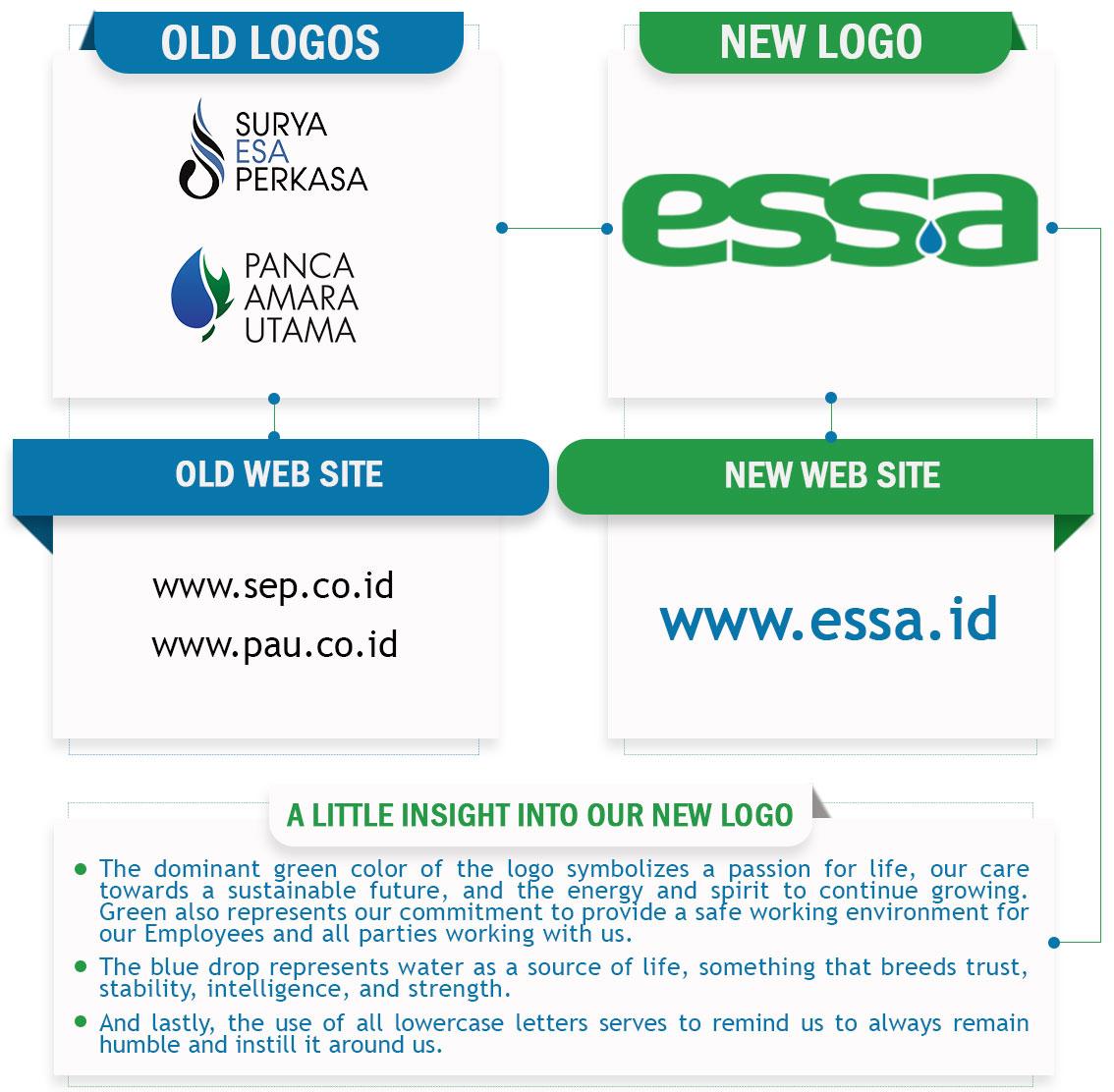 ESSA new brand identity
